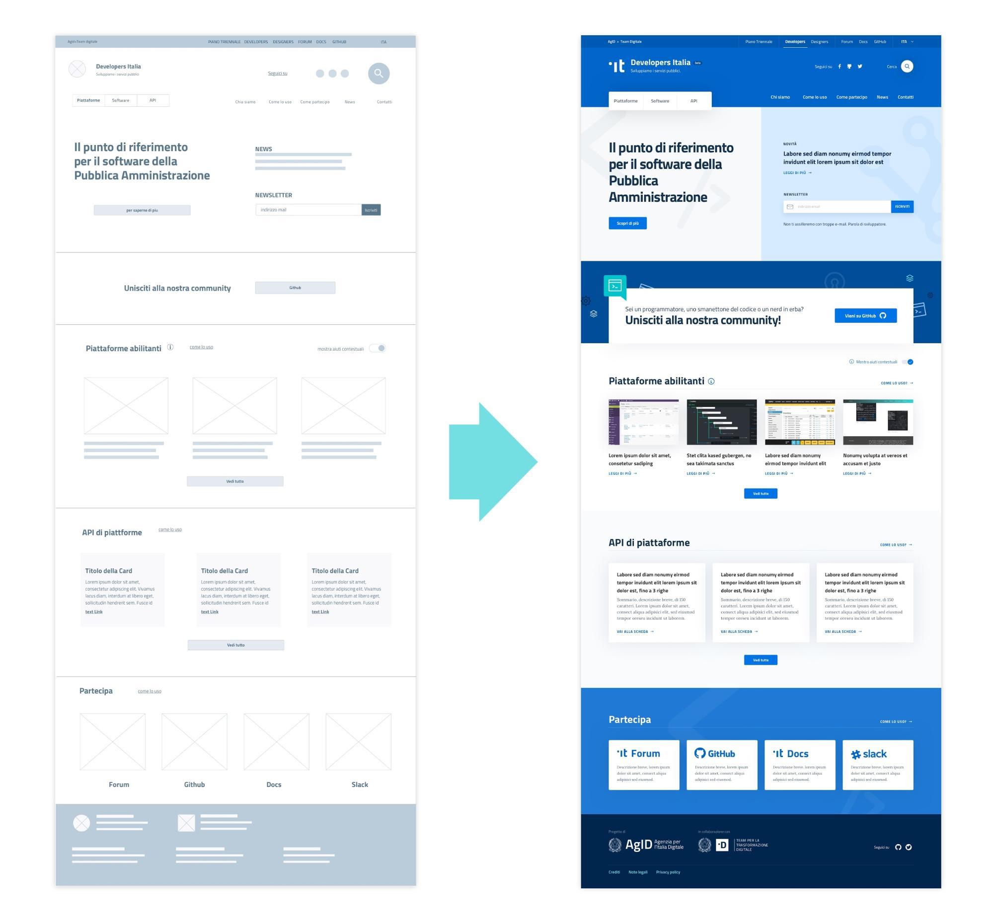 Un esempio di un progetto di pagina web desktop a bassa fedeltà, a sinistra, e, a destra, la realizzazione dell'interfaccia grafica ad alta fedeltà.